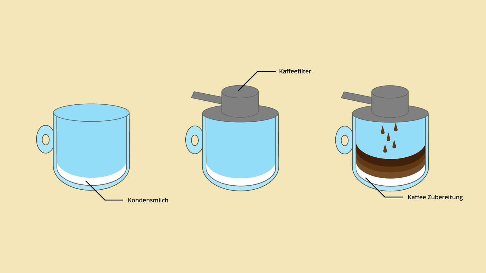 zubereitung von vietnamesichen kaffee